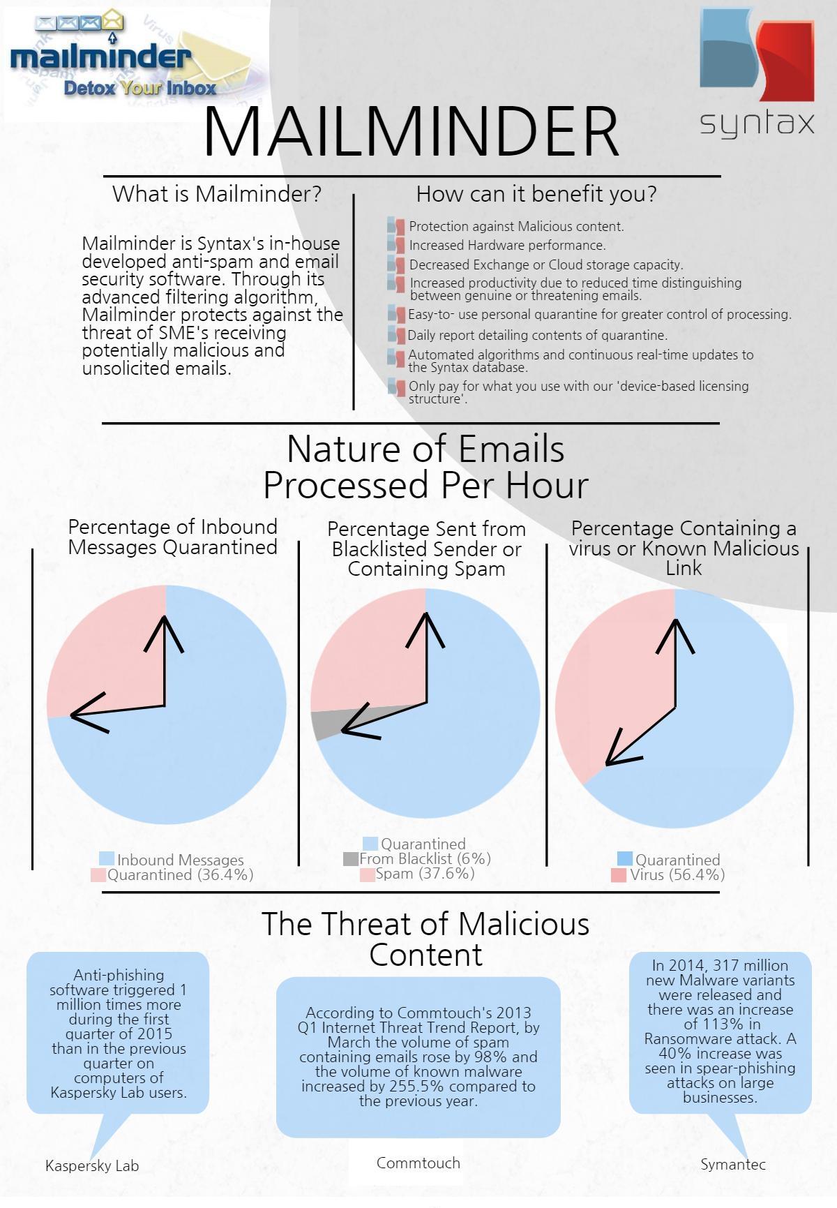Mailminder-final